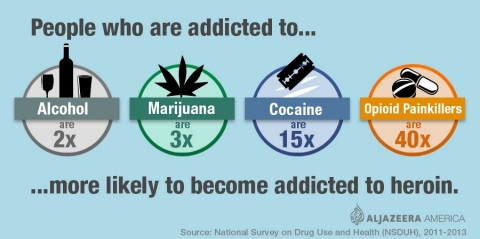 image.adapt.480.low.Heroin_addiction_gateway-4