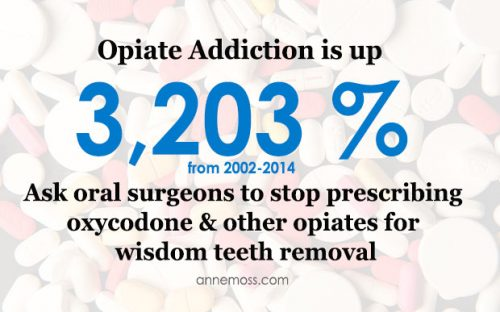 opiate-addiction