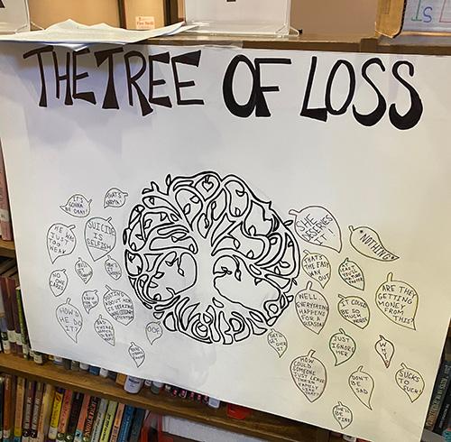 the tree of loss